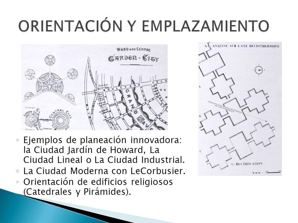 Ejemplos de planeación innovadora: la Ciudad Jardín de Howard, La Ciudad Lineal o La Ciudad Industrial. La Ciudad Moderna con LeCorbusier. Orientación