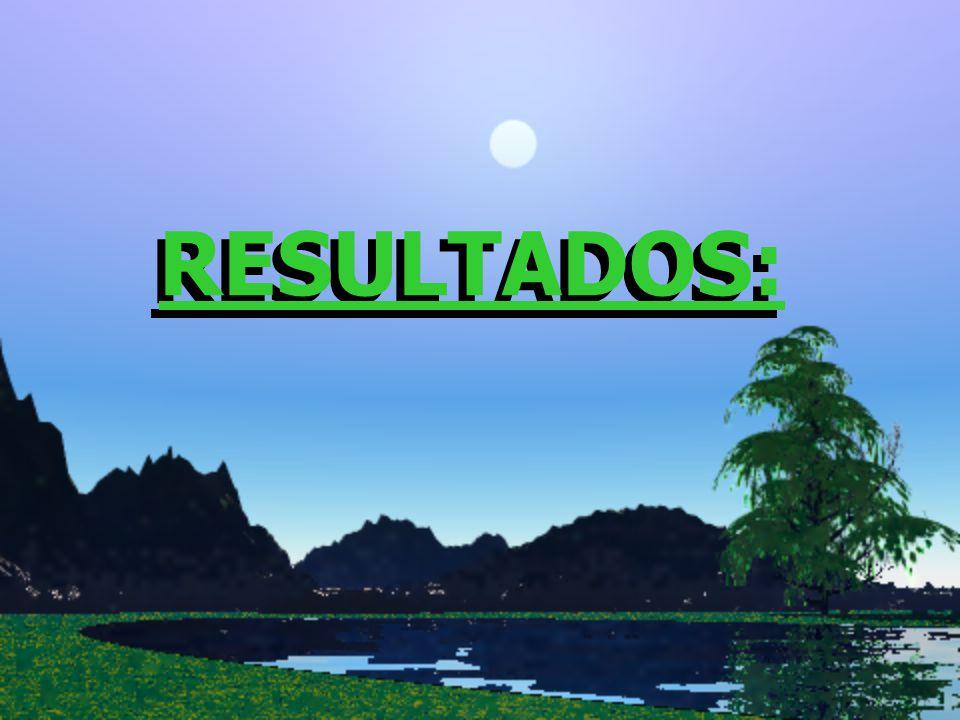 RESULTADOS: