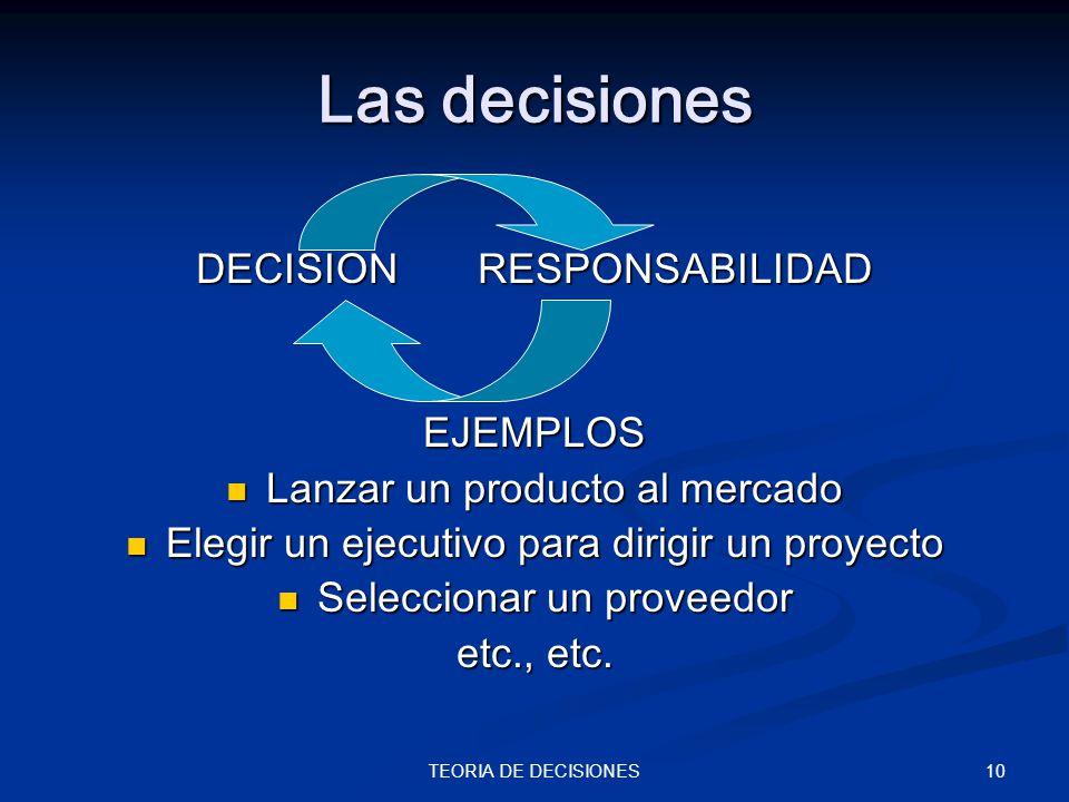 10TEORIA DE DECISIONES Las decisiones DECISION RESPONSABILIDAD EJEMPLOS Lanzar un producto al mercado Lanzar un producto al mercado Elegir un ejecutiv