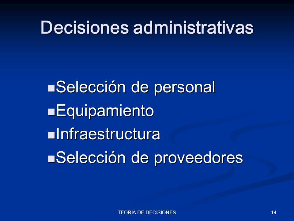 14TEORIA DE DECISIONES Decisiones administrativas Selección de personal Selección de personal Equipamiento Equipamiento Infraestructura Infraestructur