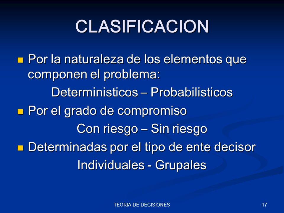 17TEORIA DE DECISIONES CLASIFICACION Por la naturaleza de los elementos que componen el problema: Por la naturaleza de los elementos que componen el p