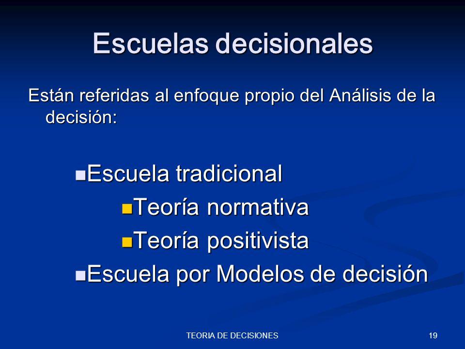 19TEORIA DE DECISIONES Escuelas decisionales Están referidas al enfoque propio del Análisis de la decisión: Escuela tradicional Escuela tradicional Te