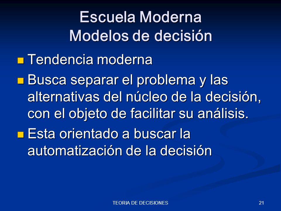 21TEORIA DE DECISIONES Escuela Moderna Modelos de decisión Tendencia moderna Tendencia moderna Busca separar el problema y las alternativas del núcleo