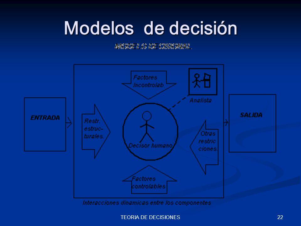 22TEORIA DE DECISIONES Modelos de decisión