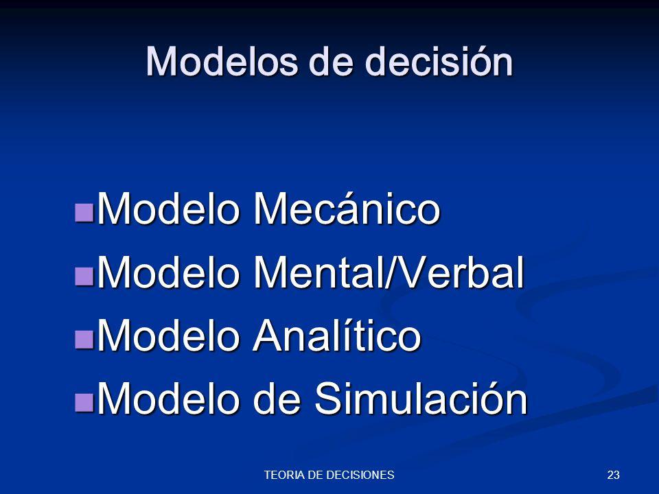23TEORIA DE DECISIONES Modelos de decisión Modelo Mecánico Modelo Mecánico Modelo Mental/Verbal Modelo Mental/Verbal Modelo Analítico Modelo Analítico