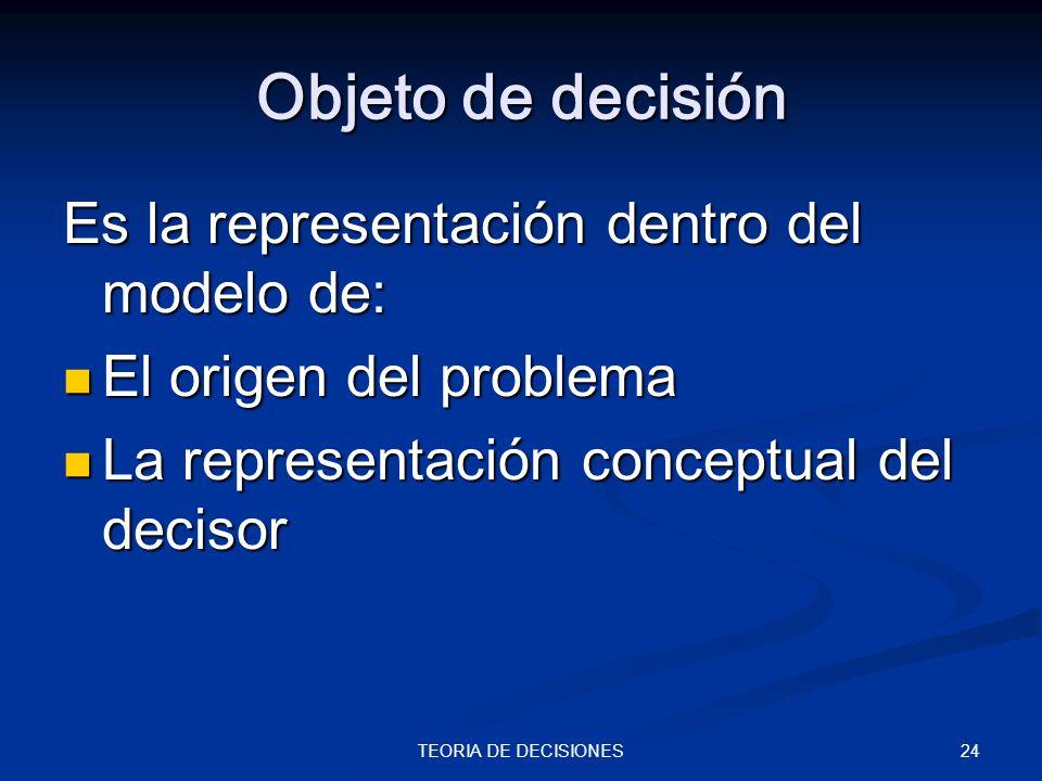 24TEORIA DE DECISIONES Objeto de decisión Es la representación dentro del modelo de: El origen del problema El origen del problema La representación c