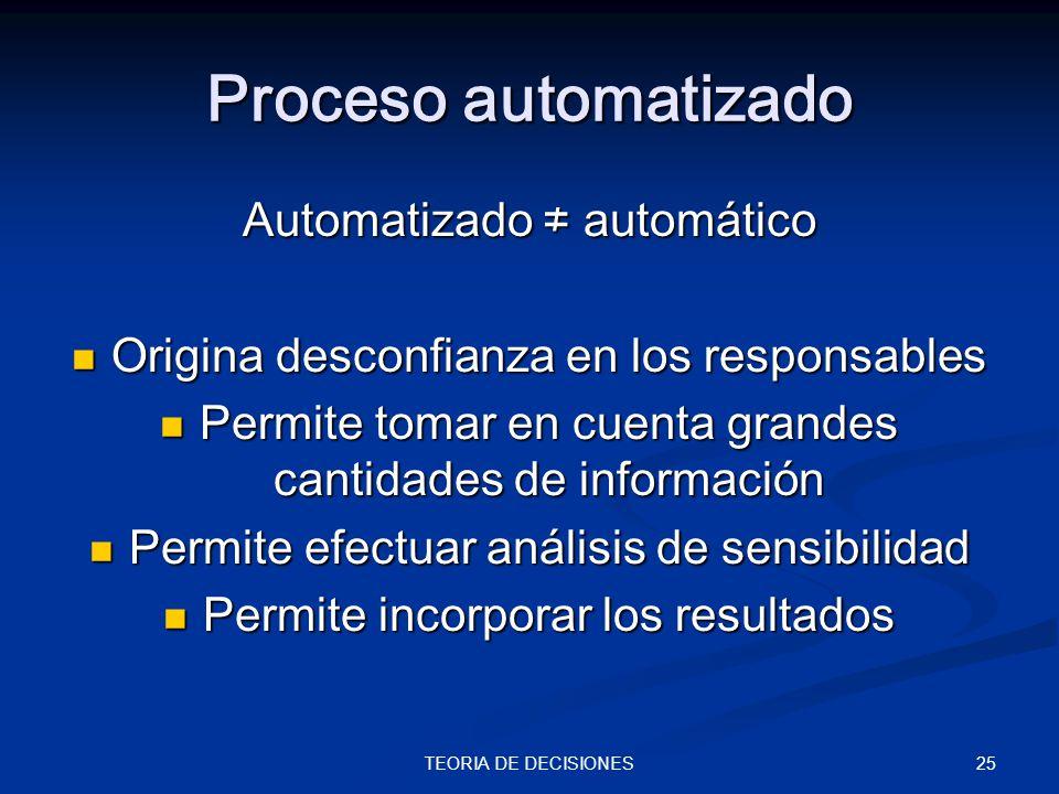 25TEORIA DE DECISIONES Proceso automatizado Automatizado automático Origina desconfianza en los responsables Origina desconfianza en los responsables