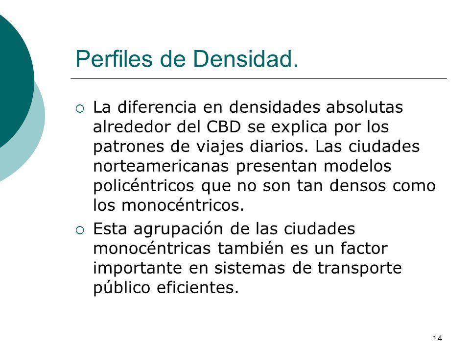 14 Perfiles de Densidad. La diferencia en densidades absolutas alrededor del CBD se explica por los patrones de viajes diarios. Las ciudades norteamer