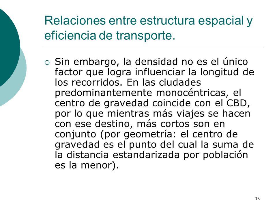 19 Relaciones entre estructura espacial y eficiencia de transporte.