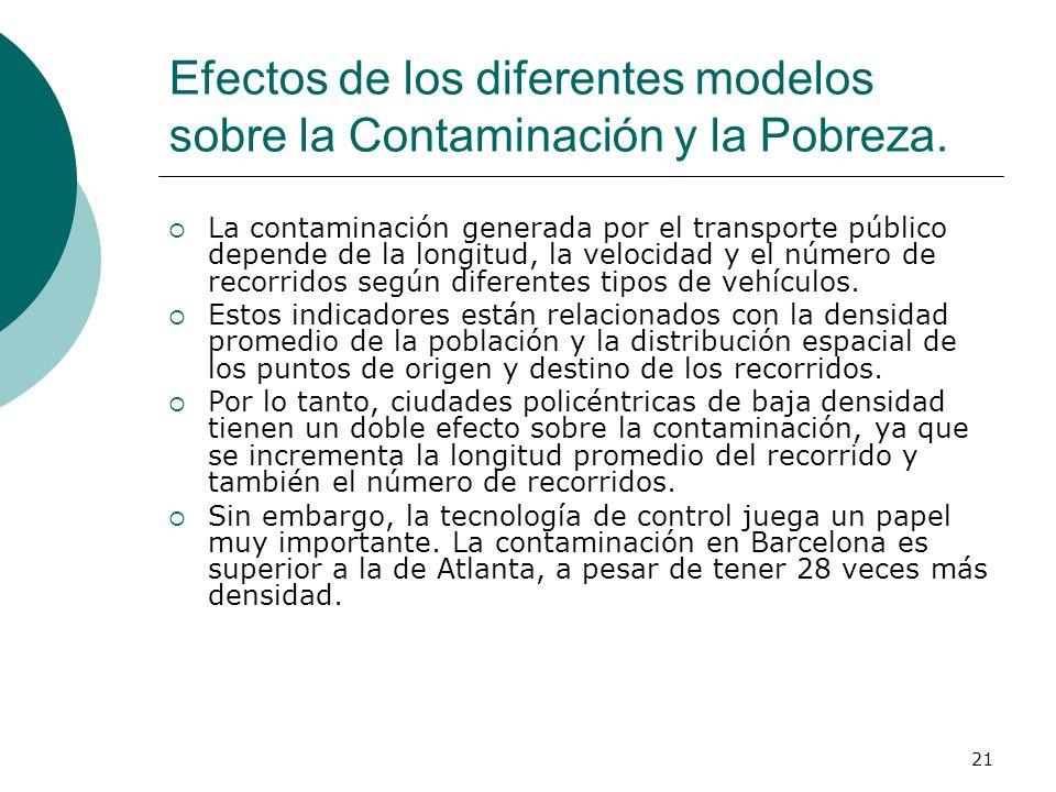 21 Efectos de los diferentes modelos sobre la Contaminación y la Pobreza. La contaminación generada por el transporte público depende de la longitud,