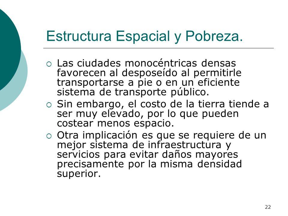 22 Estructura Espacial y Pobreza.