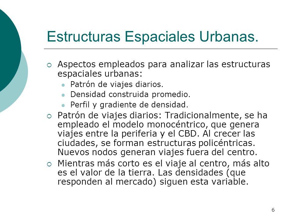 6 Estructuras Espaciales Urbanas. Aspectos empleados para analizar las estructuras espaciales urbanas: Patrón de viajes diarios. Densidad construida p