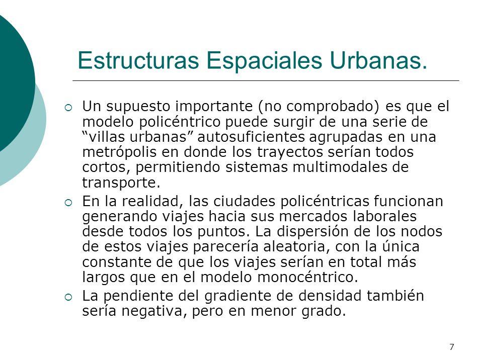 7 Estructuras Espaciales Urbanas. Un supuesto importante (no comprobado) es que el modelo policéntrico puede surgir de una serie de villas urbanas aut