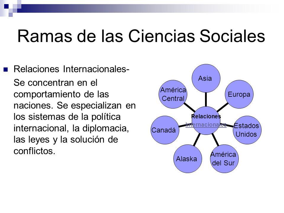 Ramas de las Ciencias Sociales Geografía – Ciencia Social que estudia la configuración, el suelo, el clima y el contorno físico de la Tierra como asiento de la vida humana.