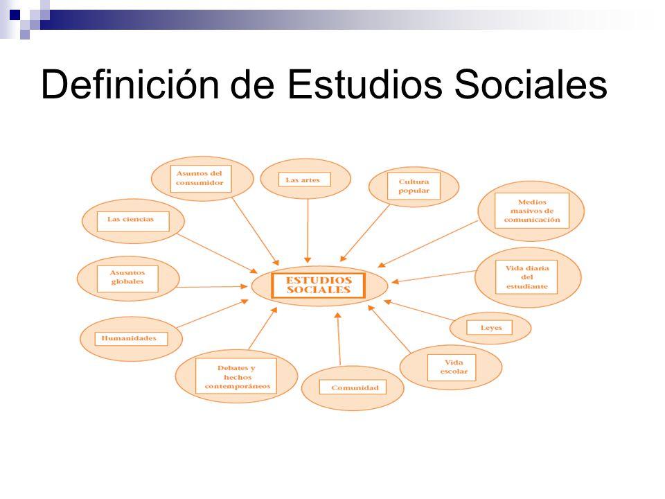Es el intento sistemático de descubrir y explicar patrones de comportamiento de las personas y de grupos de personas.
