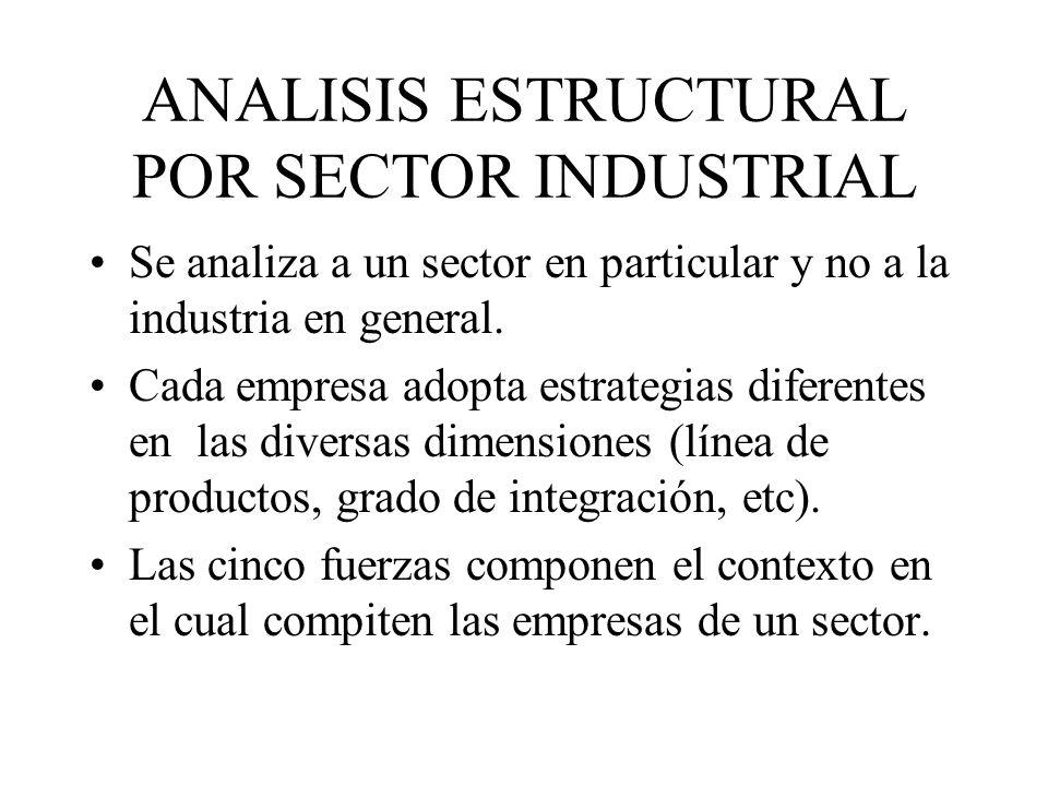 ANALISIS ESTRUCTURAL POR SECTOR INDUSTRIAL Se analiza a un sector en particular y no a la industria en general. Cada empresa adopta estrategias difere