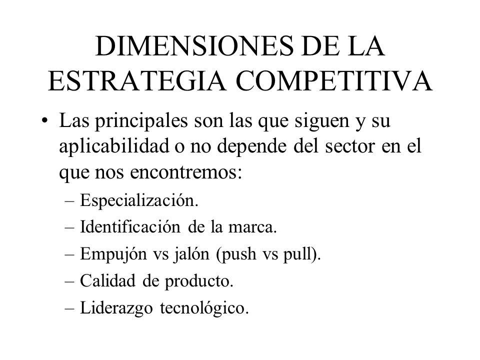 DIMENSIONES DE LA ESTRATEGIA COMPETITIVA Las principales son las que siguen y su aplicabilidad o no depende del sector en el que nos encontremos: –Esp