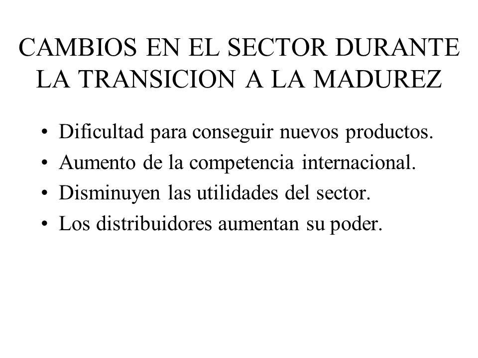 CAMBIOS EN EL SECTOR DURANTE LA TRANSICION A LA MADUREZ Dificultad para conseguir nuevos productos. Aumento de la competencia internacional. Disminuye