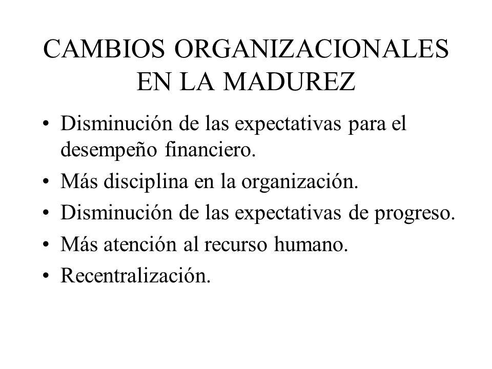 CAMBIOS ORGANIZACIONALES EN LA MADUREZ Disminución de las expectativas para el desempeño financiero. Más disciplina en la organización. Disminución de
