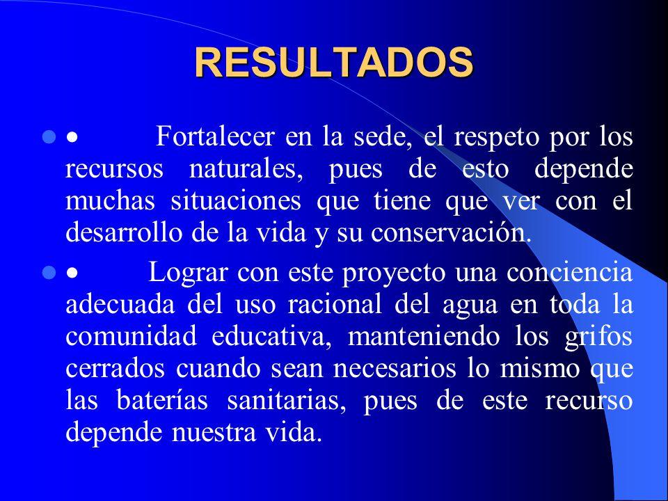 RESULTADOS Fortalecer en la sede, el respeto por los recursos naturales, pues de esto depende muchas situaciones que tiene que ver con el desarrollo de la vida y su conservación.