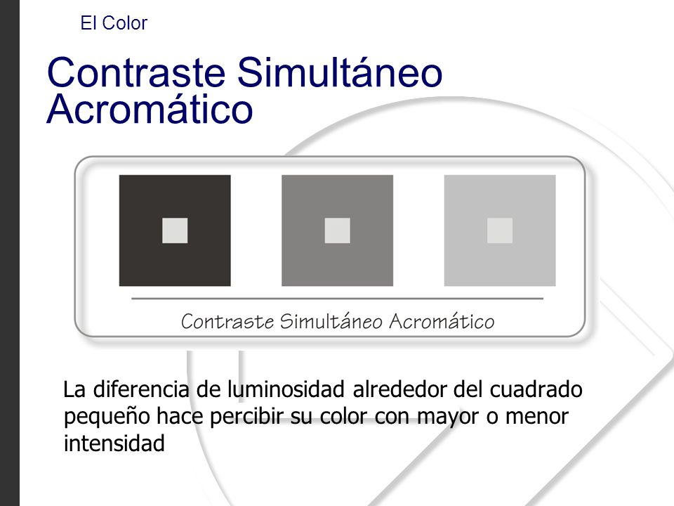 La diferencia de luminosidad alrededor del cuadrado pequeño hace percibir su color con mayor o menor intensidad El Color Contraste Simultáneo Acromáti