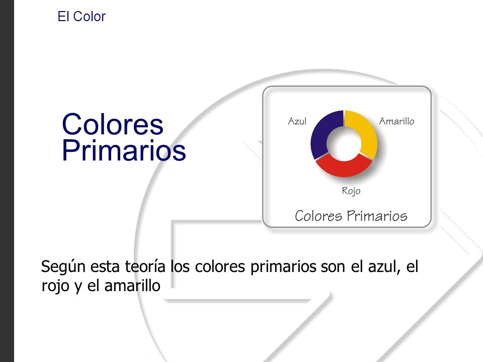 Según esta teoría los colores primarios son el azul, el rojo y el amarillo El Color Colores Primarios