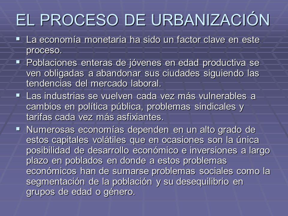 EL PROCESO DE URBANIZACIÓN La economía monetaria ha sido un factor clave en este proceso.