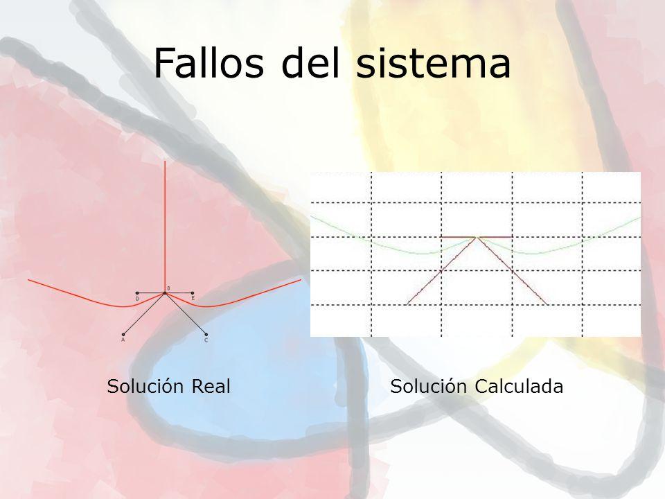 Fallos del sistema Solución RealSolución Calculada