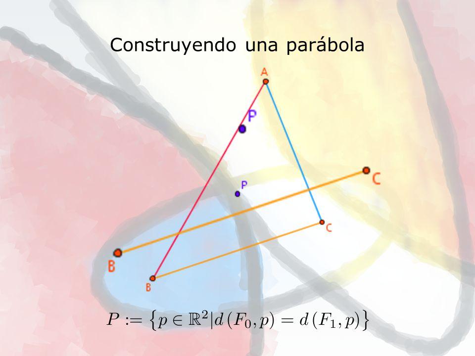 Construyendo una parábola