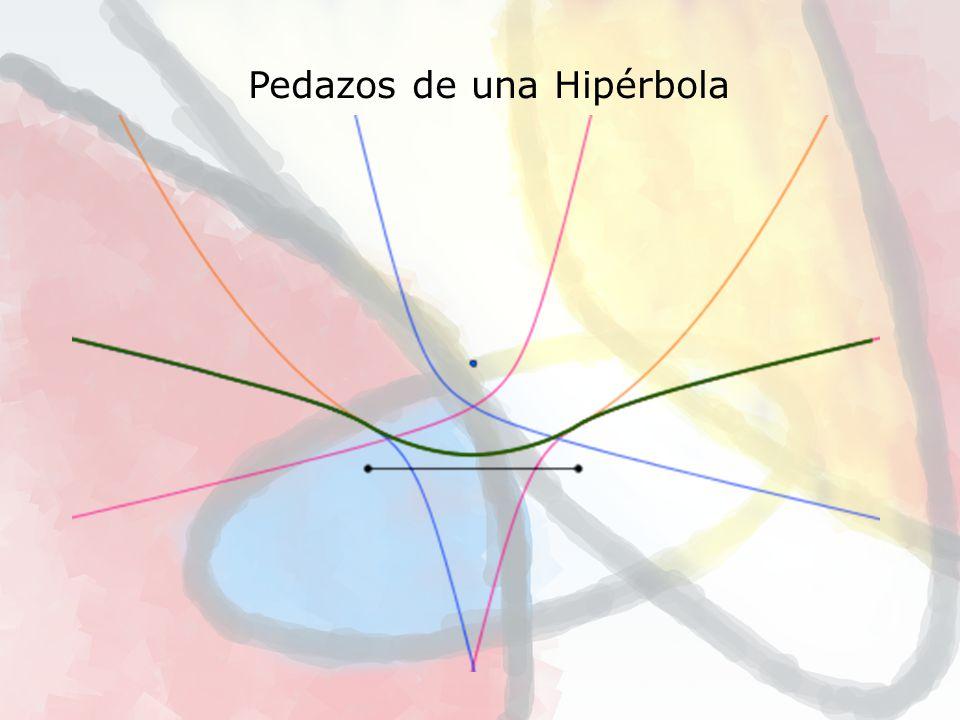 Pedazos de una Hipérbola