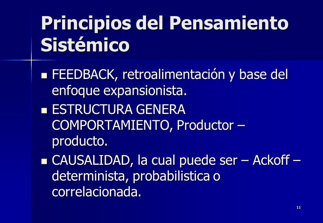 11 Principios del Pensamiento Sistémico FEEDBACK, retroalimentación y base del enfoque expansionista. FEEDBACK, retroalimentación y base del enfoque e
