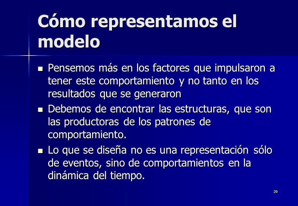 20 Cómo representamos el modelo Pensemos más en los factores que impulsaron a tener este comportamiento y no tanto en los resultados que se generaron