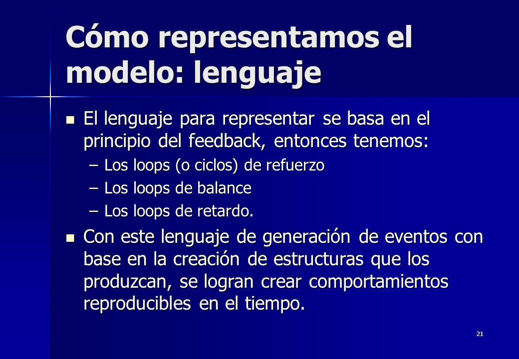 21 Cómo representamos el modelo: lenguaje El lenguaje para representar se basa en el principio del feedback, entonces tenemos: El lenguaje para repres