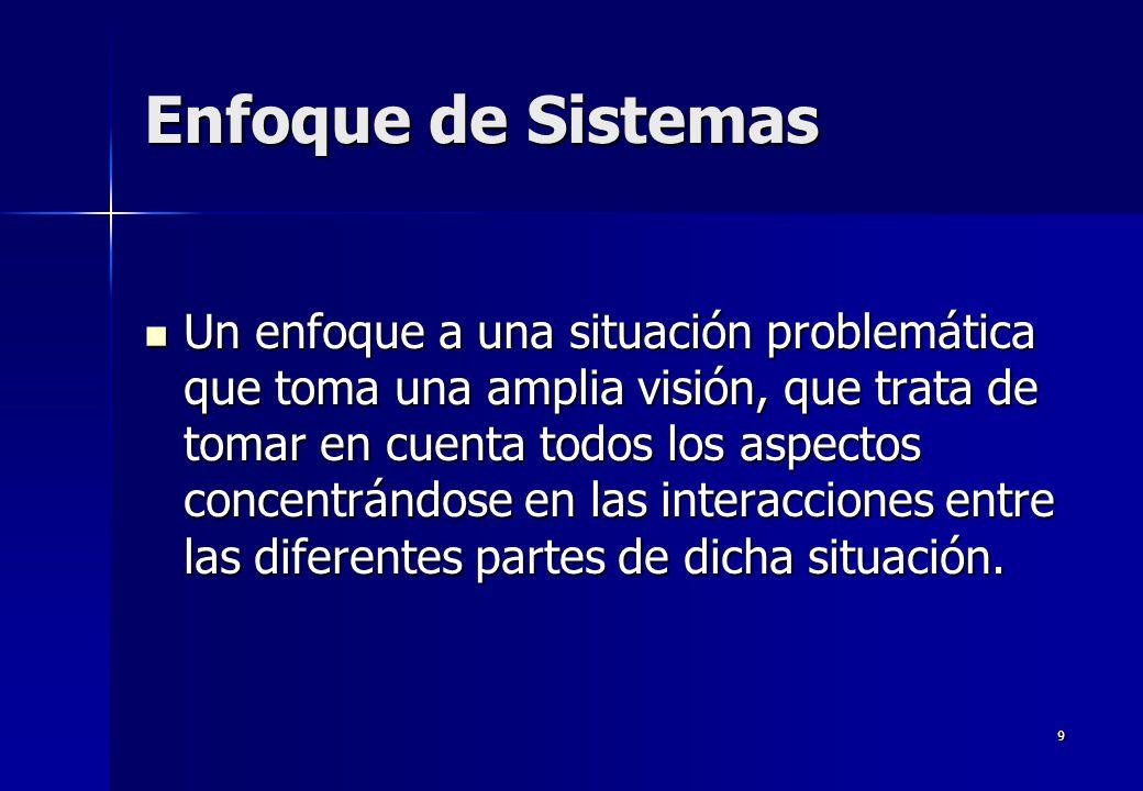 9 Enfoque de Sistemas Un enfoque a una situación problemática que toma una amplia visión, que trata de tomar en cuenta todos los aspectos concentrándo