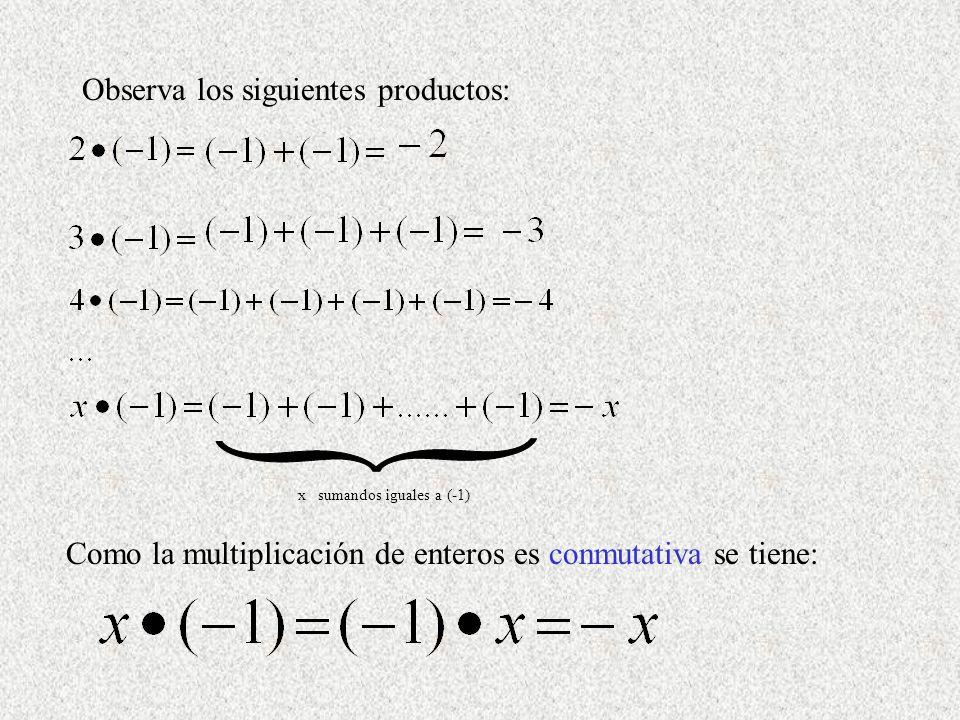 Observa los siguientes productos: Como la multiplicación de enteros es conmutativa se tiene: x sumandos iguales a (-1)