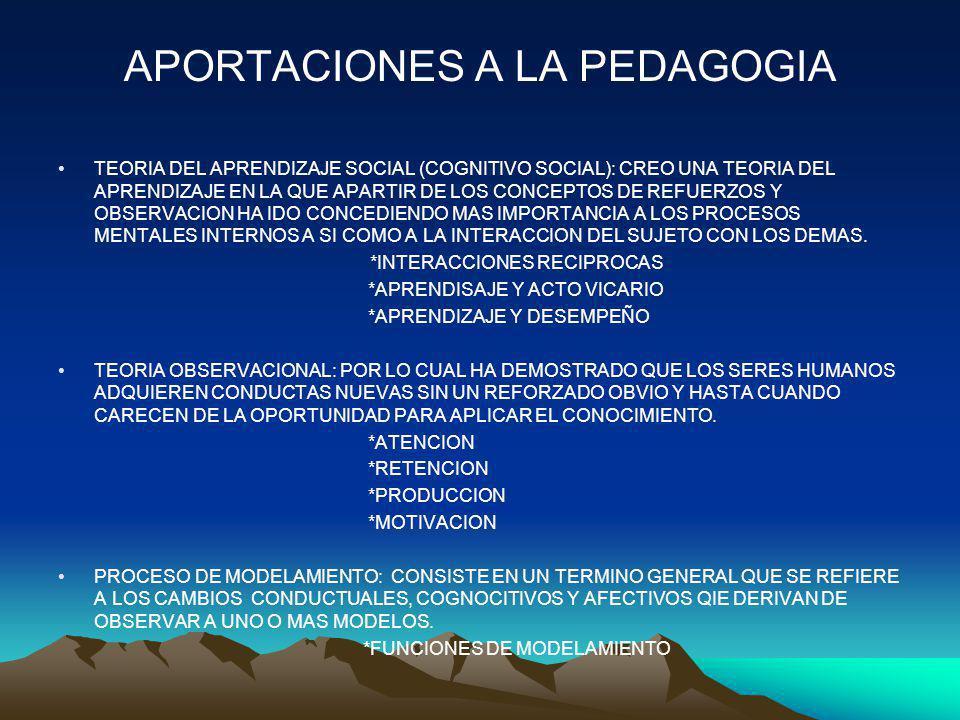 APORTACIONES A LA PEDAGOGIA TEORIA DEL APRENDIZAJE SOCIAL (COGNITIVO SOCIAL): CREO UNA TEORIA DEL APRENDIZAJE EN LA QUE APARTIR DE LOS CONCEPTOS DE RE