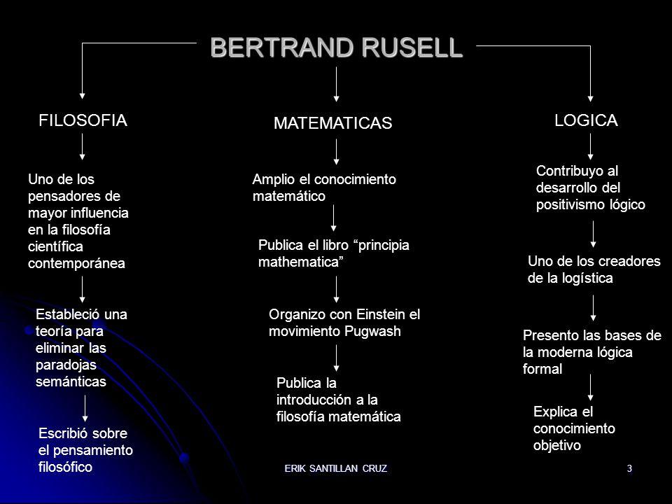ERIK SANTILLAN CRUZ3 BERTRAND RUSELL FILOSOFIA MATEMATICAS LOGICA Uno de los pensadores de mayor influencia en la filosofía científica contemporánea E