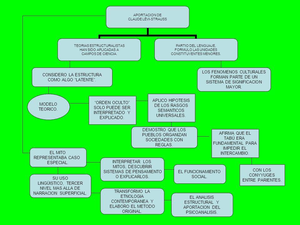 DATOS GENERALES COMENTARIO PERSONAL UNIVERSIDAD EUROPEA.
