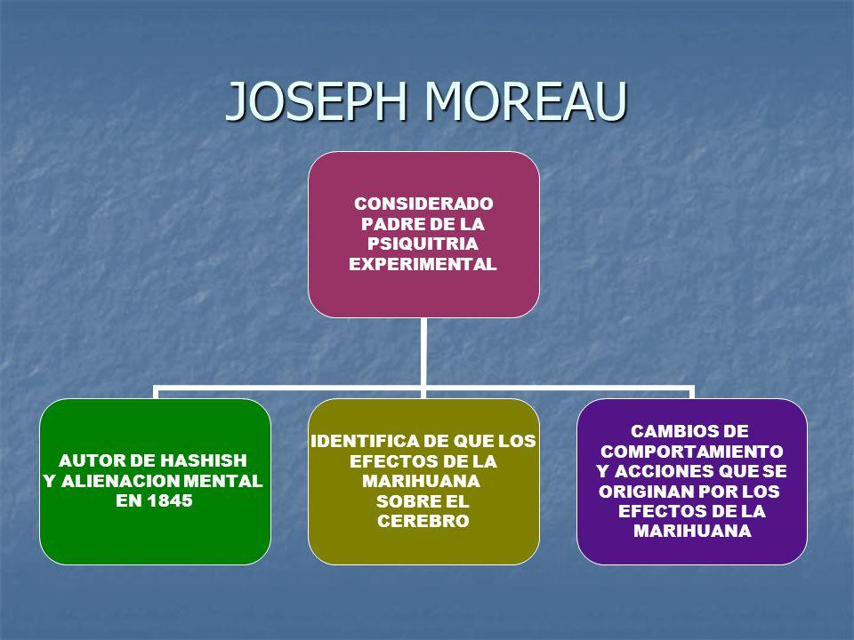 JOSEPH MOREAU CONSIDERADO PADRE DE LA PSIQUITRIA EXPERIMENTAL AUTOR DE HASHISH Y ALIENACION MENTAL EN 1845 IDENTIFICA DE QUE LOS EFECTOS DE LA MARIHUA