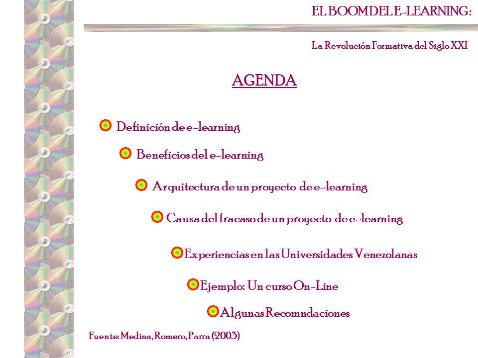 EL BOOM DEL E-LEARNING : La Revolución Formativa del Siglo XXI Fuente: Medina, Romero, Parra (2003)