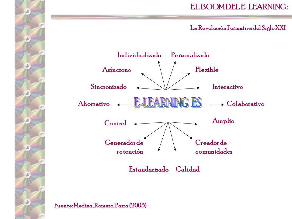 EL BOOM DEL E-LEARNING : La Revolución Formativa del Siglo XXI Fuente: Medina, Romero, Parra (2003) E-Learning es una experiencia de aprendizaje.