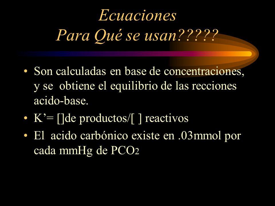 Ecuación Henderson- Hasselbalch Y la constante de disociaciòn