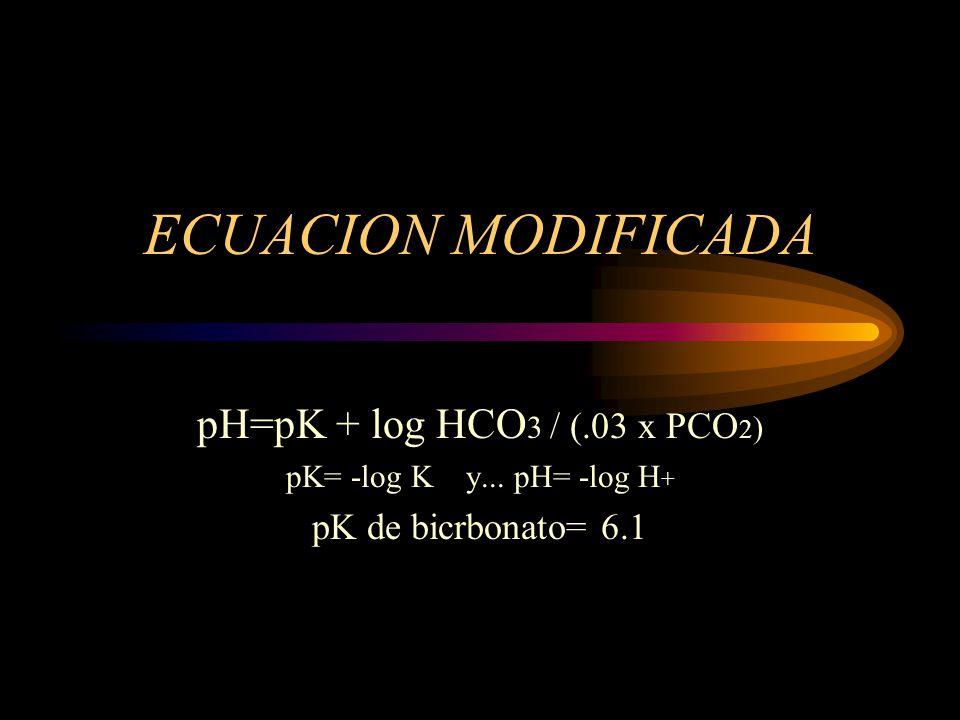 Ecuaciones Para Qué se usan????? Son calculadas en base de concentraciones, y se obtiene el equilibrio de las recciones acido-base. K= []de productos/