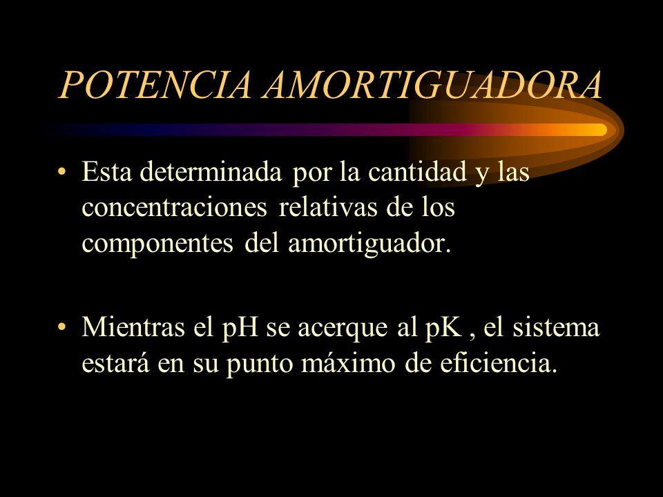 ECUACION MODIFICADA pH=pK + log HCO 3 / (.03 x PCO 2 ) pK= -log K y... pH= -log H + pK de bicrbonato= 6.1