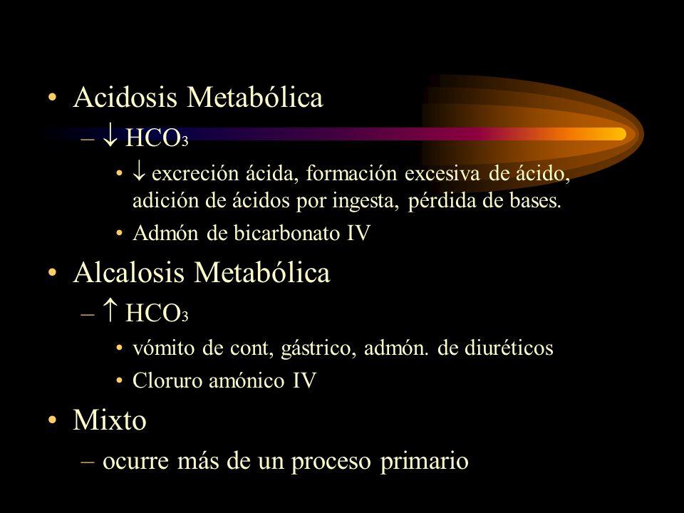 Desequilibrios ácido-base Acidosis Respiratoria – pCO 2 ventilación pulmonar, retención de CO 2 soporte ventilatorio y oxígenoterapia Alcalosis Respir