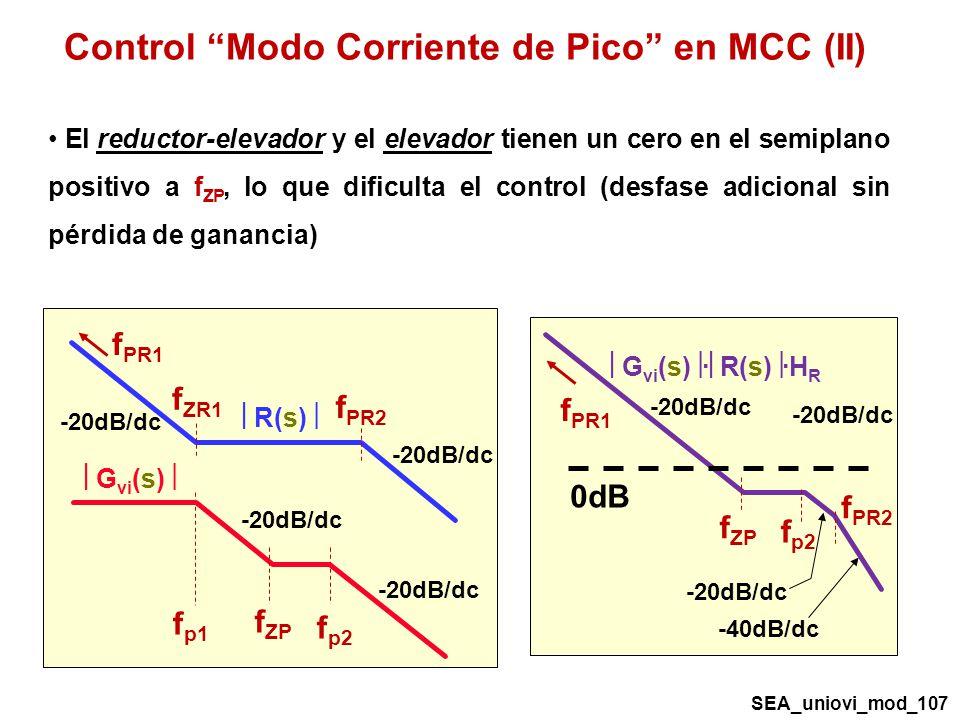 f PR2 f PR1 -20dB/dc G vi (s) · R(s) ·H R -20dB/dc f p2 -40dB/dc f ZP El reductor-elevador y el elevador tienen un cero en el semiplano positivo a f ZP, lo que dificulta el control (desfase adicional sin pérdida de ganancia) -20dB/dc R(s) f ZR1 f PR2 f PR1 -20dB/dc f p1 G vi (s) -20dB/dc f p2 f ZP -20dB/dc 0dB Control Modo Corriente de Pico en MCC (II) SEA_uniovi_mod_107