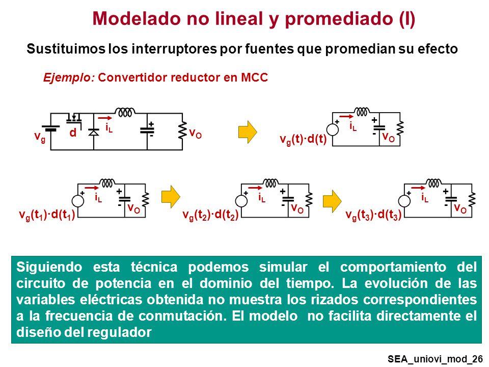 Modelado no lineal y promediado (I) Sustituimos los interruptores por fuentes que promedian su efecto Siguiendo esta técnica podemos simular el comportamiento del circuito de potencia en el dominio del tiempo.