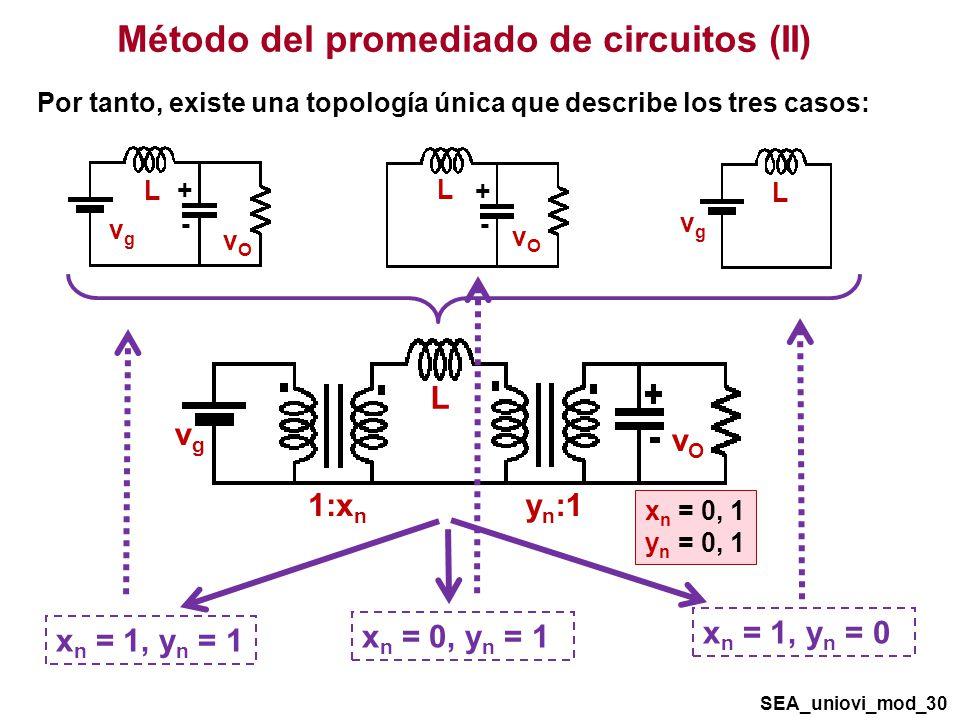 Por tanto, existe una topología única que describe los tres casos: vgvg vOvO + - L vOvO - + L vgvg L Método del promediado de circuitos (II) x n = 0, 1 y n = 0, 1 1:x n y n :1 vgvg vOvO L x n = 1, y n = 1 x n = 0, y n = 1 x n = 1, y n = 0 SEA_uniovi_mod_30