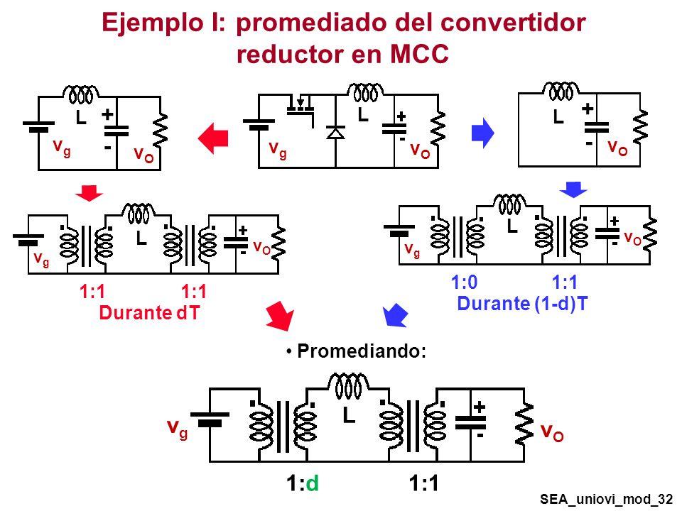 vgvg vOvO L Durante dT vgvg vOvO + - L Durante (1-d)T vOvO - + L Ejemplo I: promediado del convertidor reductor en MCC 1:0 vgvg vOvO 1:1 L vgvg vOvO L Promediando: 1:d vgvg vOvO 1:1 L SEA_uniovi_mod_32