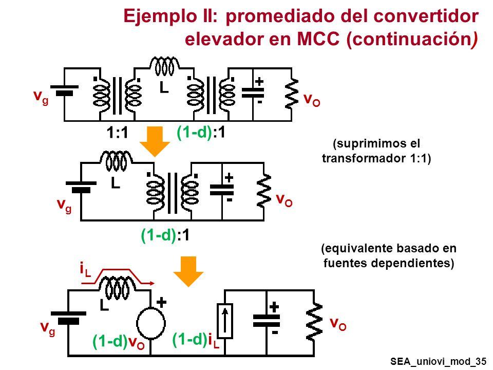 1:1 vgvg vOvO (1-d):1 L Ejemplo II: promediado del convertidor elevador en MCC (continuación) SEA_uniovi_mod_35 (suprimimos el transformador 1:1) (equivalente basado en fuentes dependientes) L (1-d):1 vgvg vOvO iLiL vgvg vOvO L (1-d)i L (1-d)v O